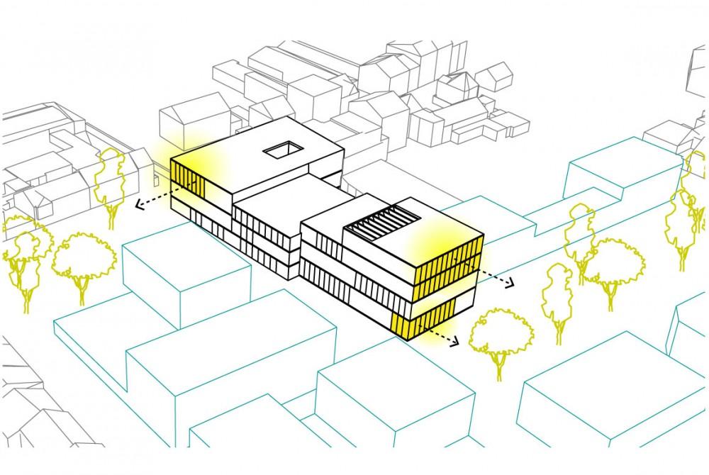 Abscis Architecten - schema zichten op omgeving en pleinen