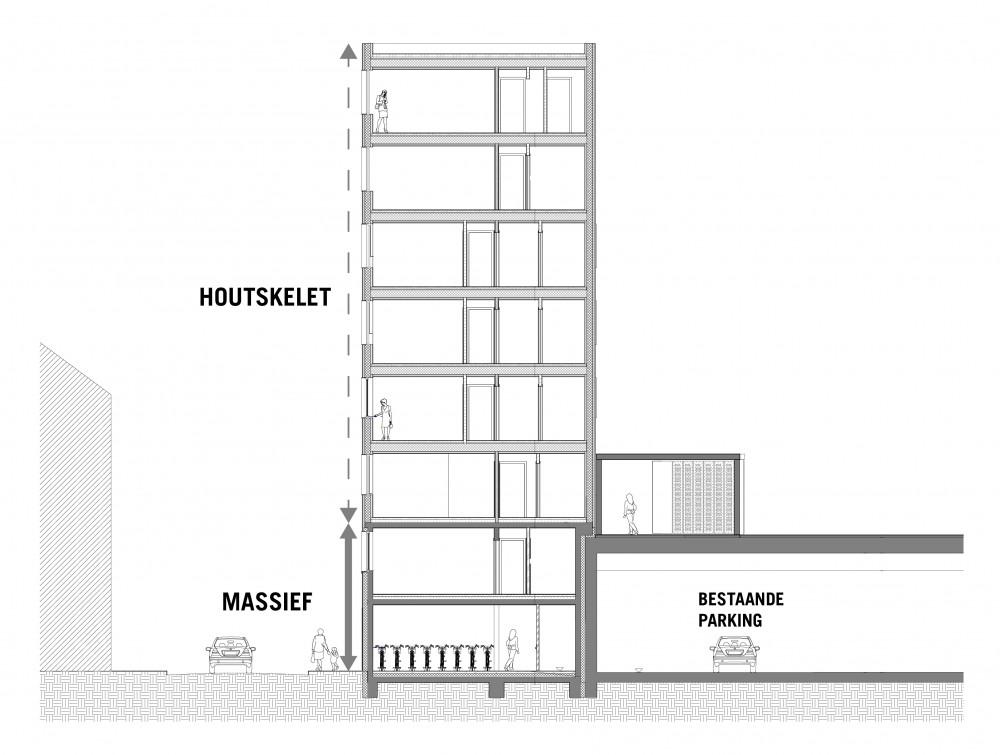 Abscis Architecten - Principesnede