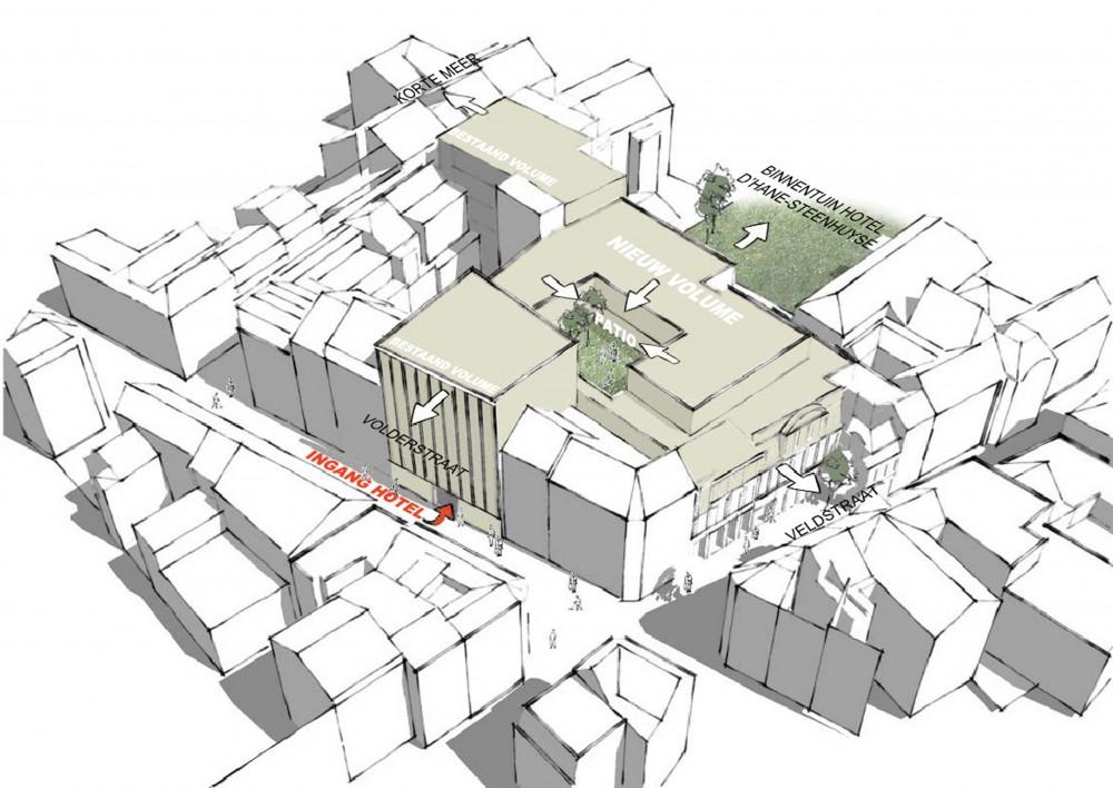 Abscis Architecten - schema overzicht