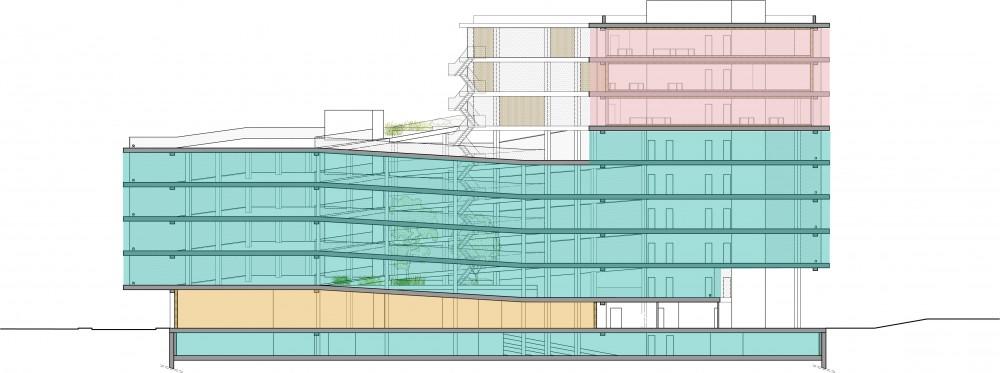 Abscis Architecten - schema functies - (c) Abscis Architecten