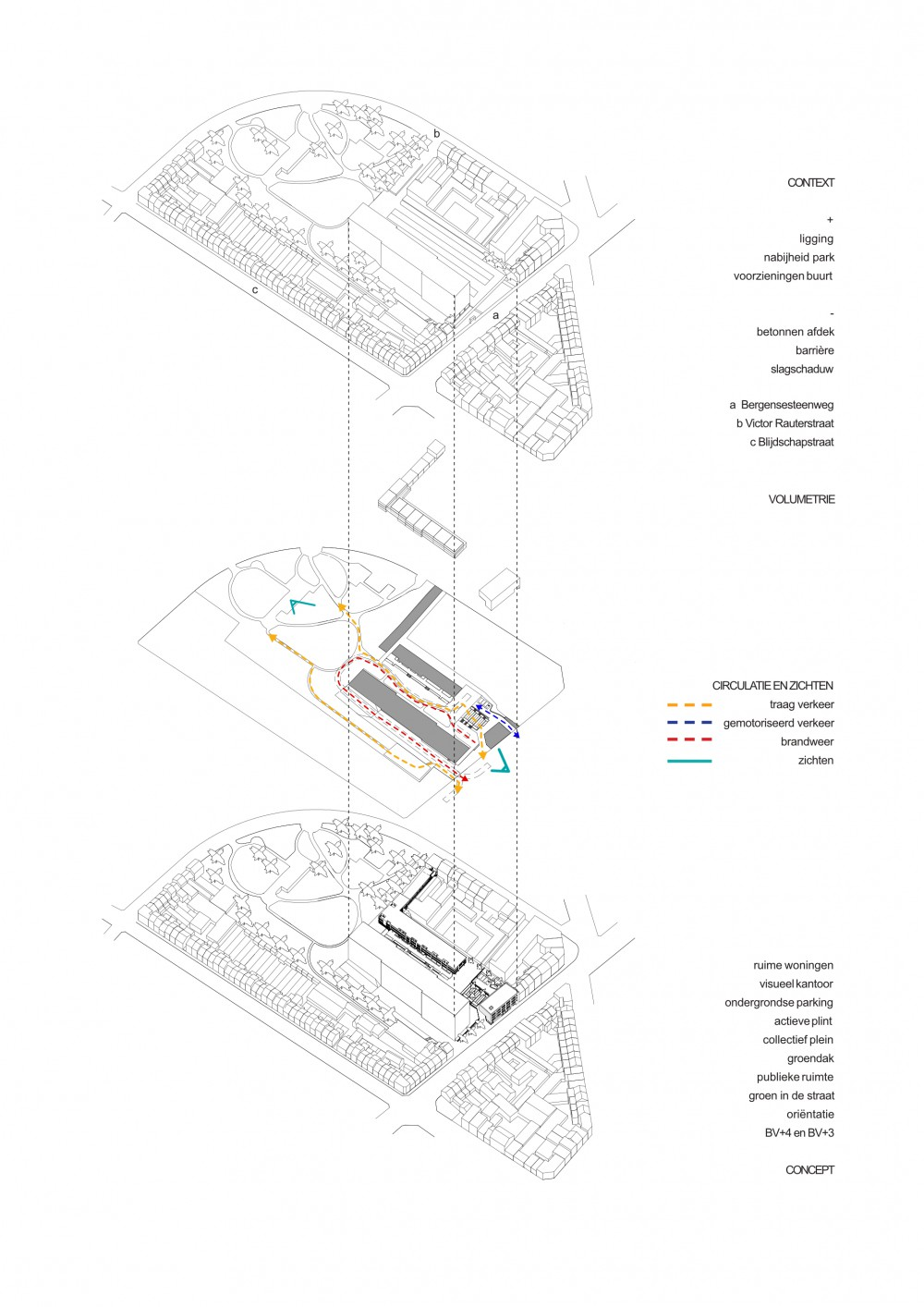 Abscis Architecten - Conceptschema - visualisatie ARCHITENKO - Urban Design and Architecture
