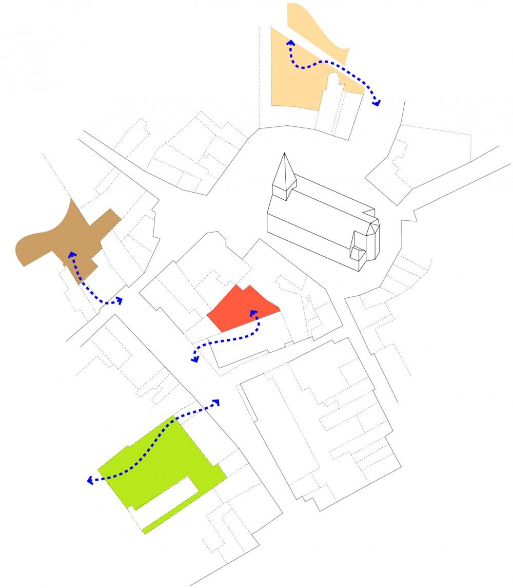 Abscis Architecten - schema