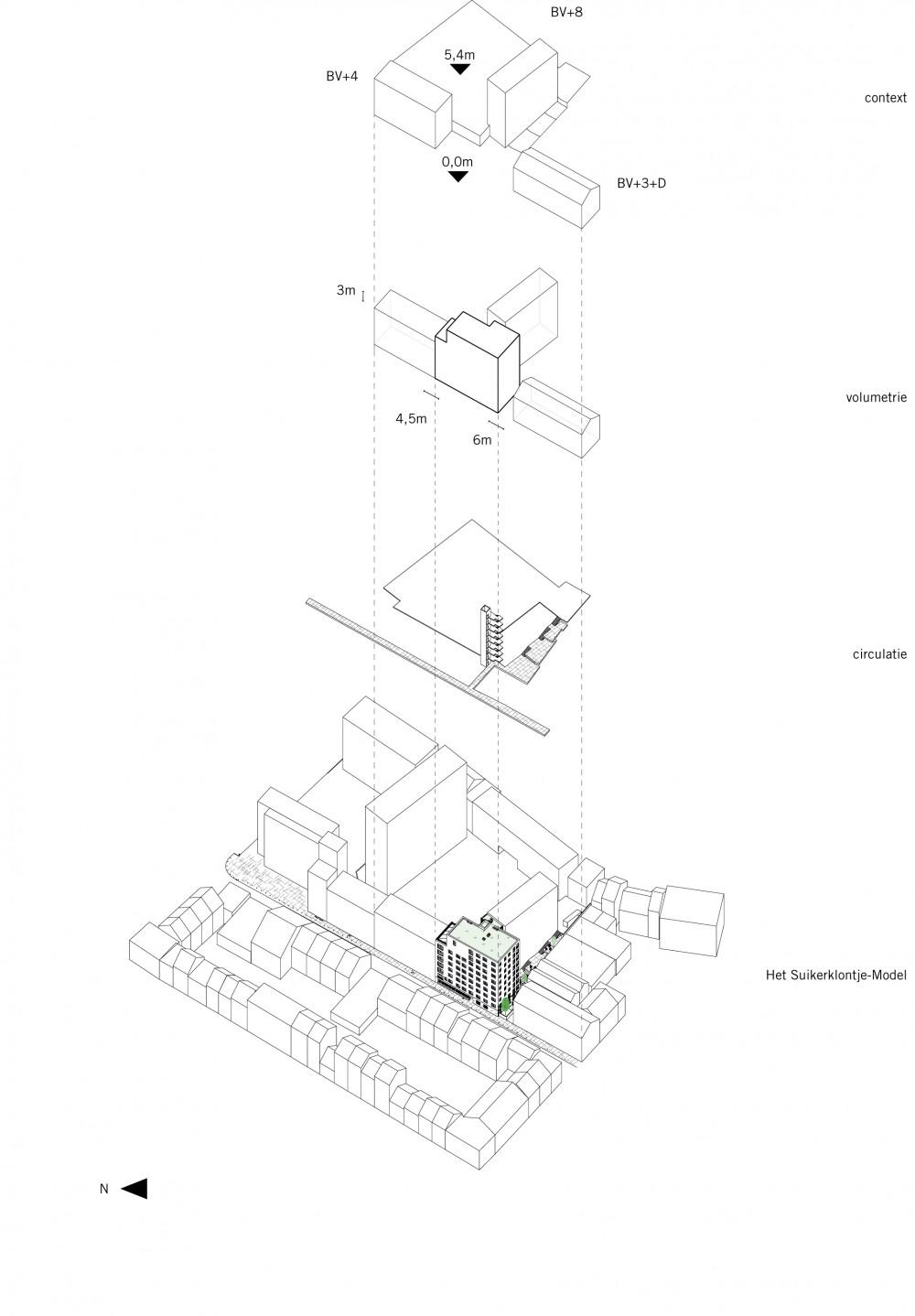 Abscis Architecten - Conceptschema - visualisatie Team HENK