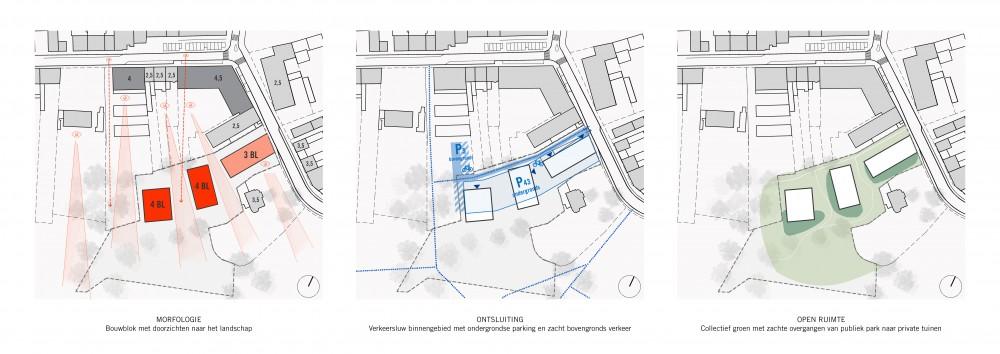 Abscis Architecten - concept masterplan