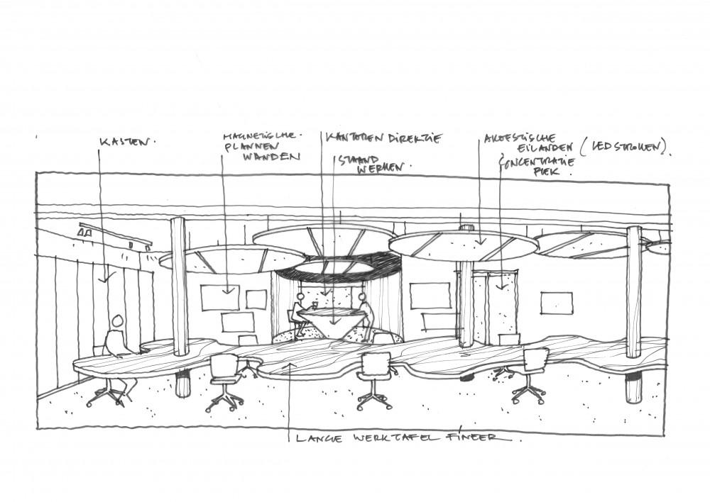 Abscis Architecten - projectleiderszone - schets Abscis Architecten