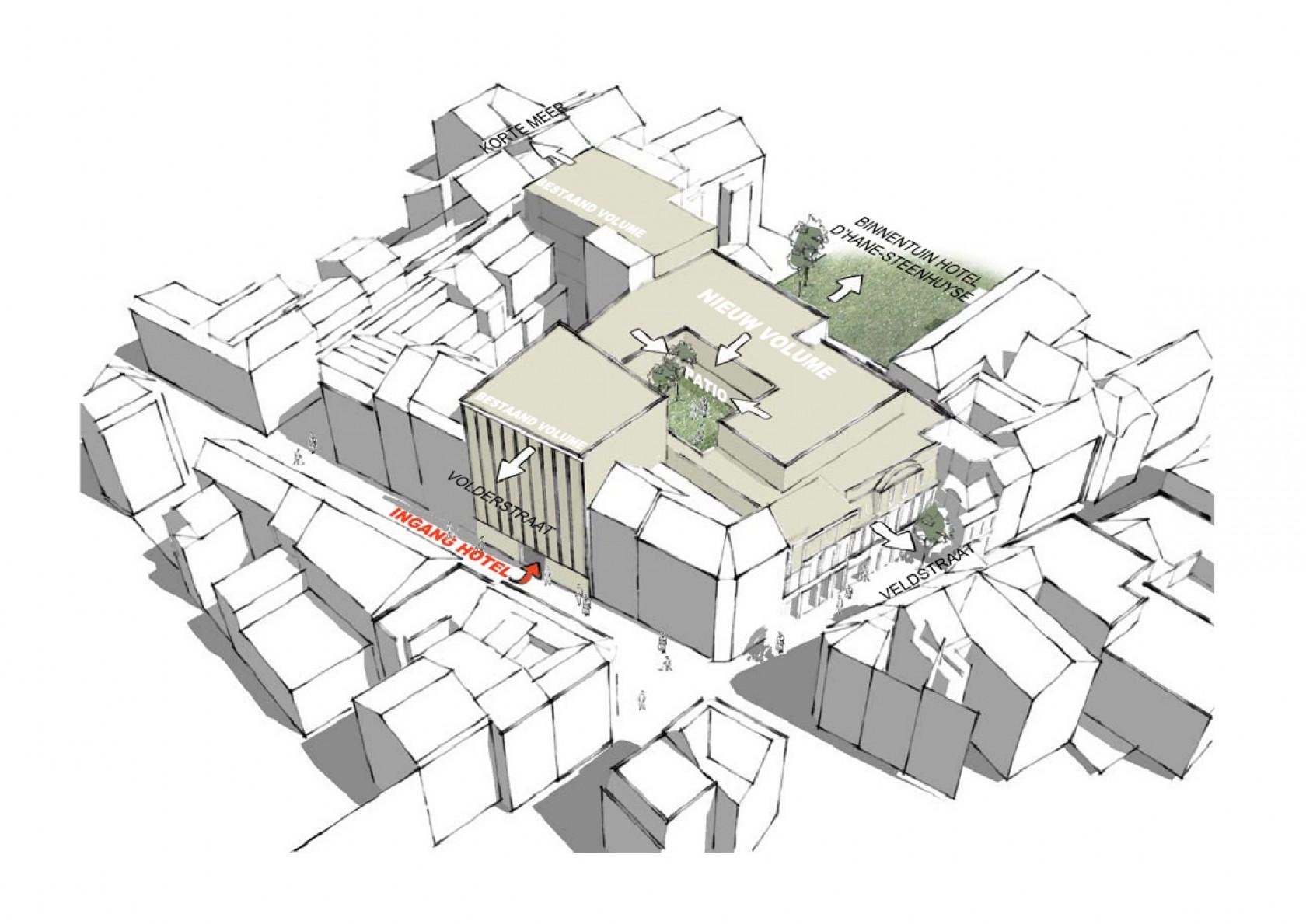 Abscis Architecten - Verbouwing winkelcomplex en nieuw hotel Centrum Gent